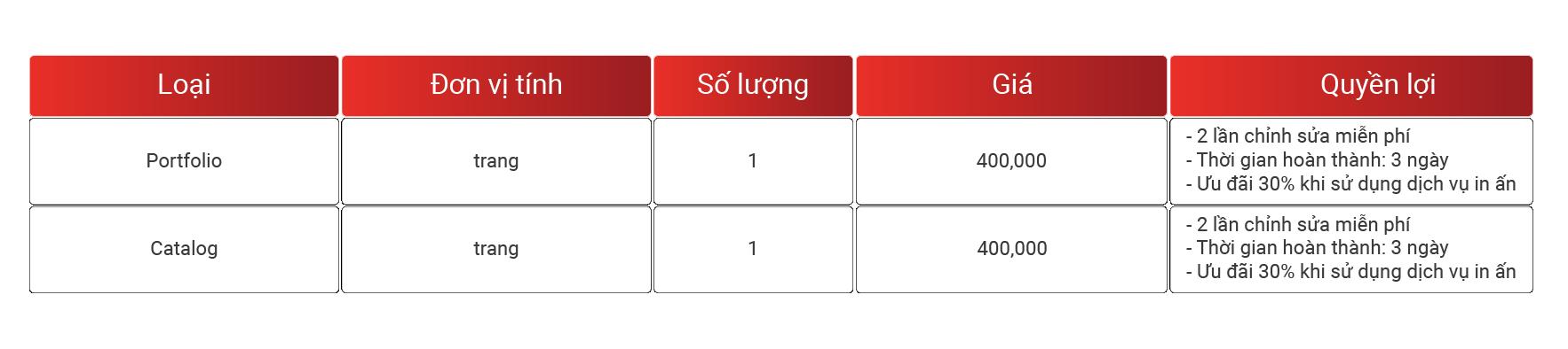bang-gia-thiet-ke-portfolio-catalog.png