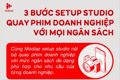 [INFOGRAPHIC] Setup studio quay phim doanh nghiệp với mọi ngân sách