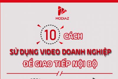 [INFOGRAPHIC] 10 cách sử dụng video truyền thông nội bộ