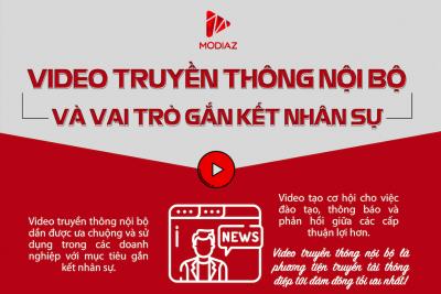 [INFOGRAPHIC] Video truyền thông nội bộ và vai trò gắn kết nhân sự